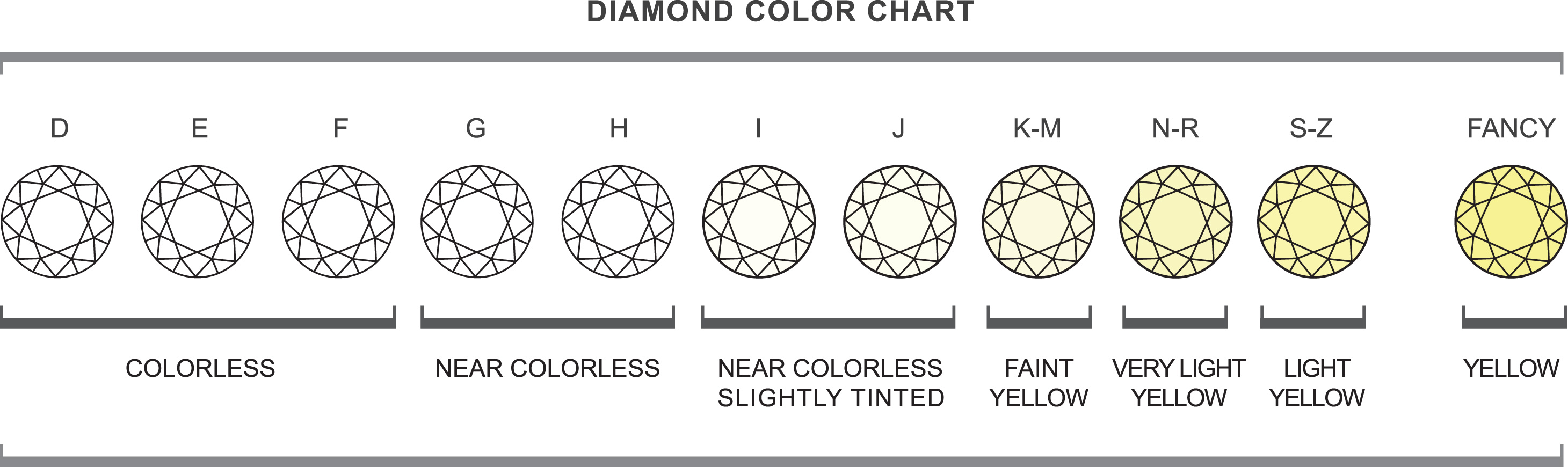 Diamond Rings Archives HOUSTON DIAMOND ENGAGEMENT RINGS & PRE